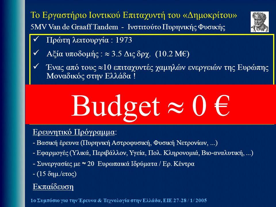 Budget  0 € Το Εργαστήριο Ιοντικού Επιταχυντή του «Δημοκρίτου»
