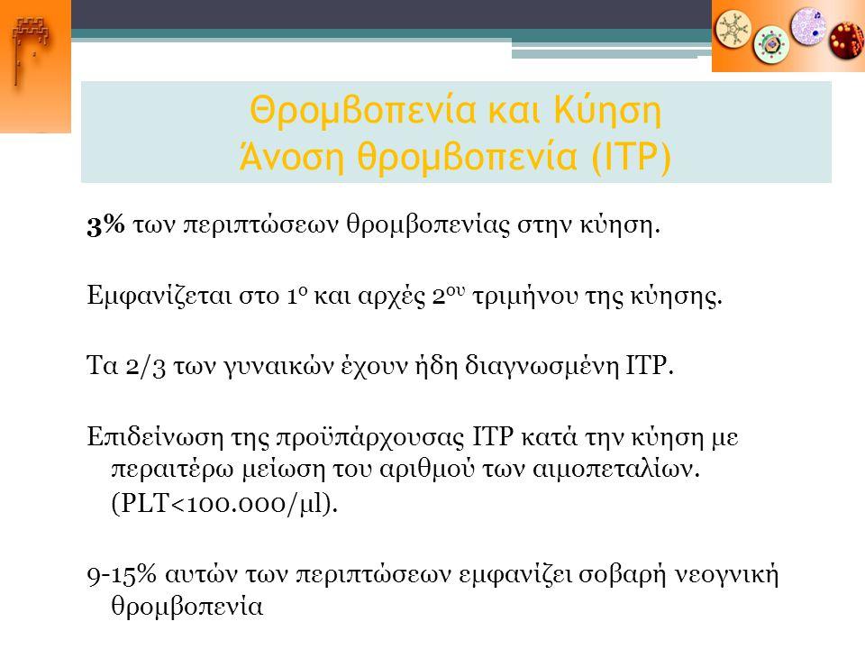 Θρομβοπενία και Κύηση Άνοση θρομβοπενία (ΙΤΡ)