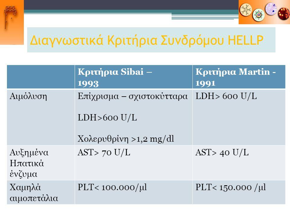 Διαγνωστικά Κριτήρια Συνδρόμου HELLP