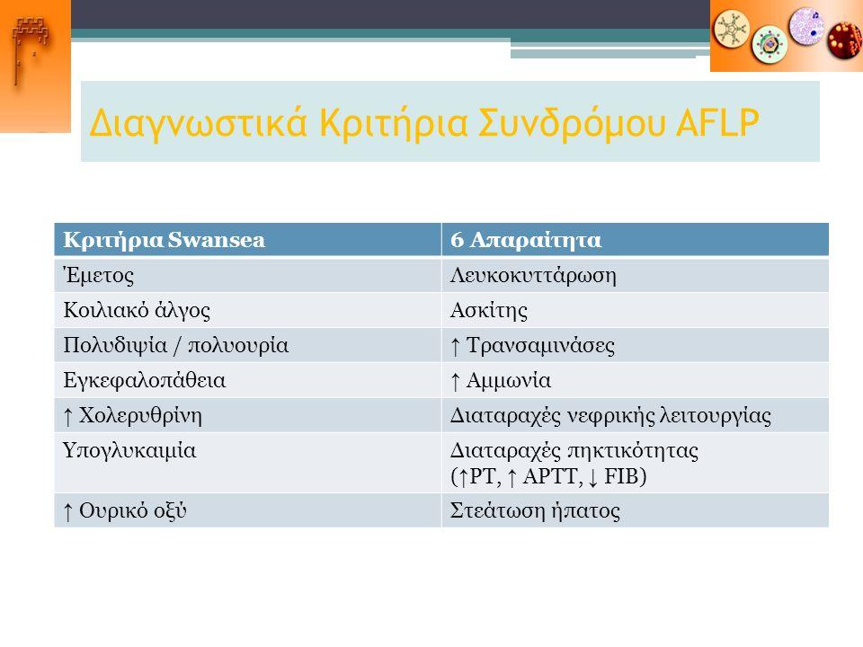 Διαγνωστικά Κριτήρια Συνδρόμου AFLP
