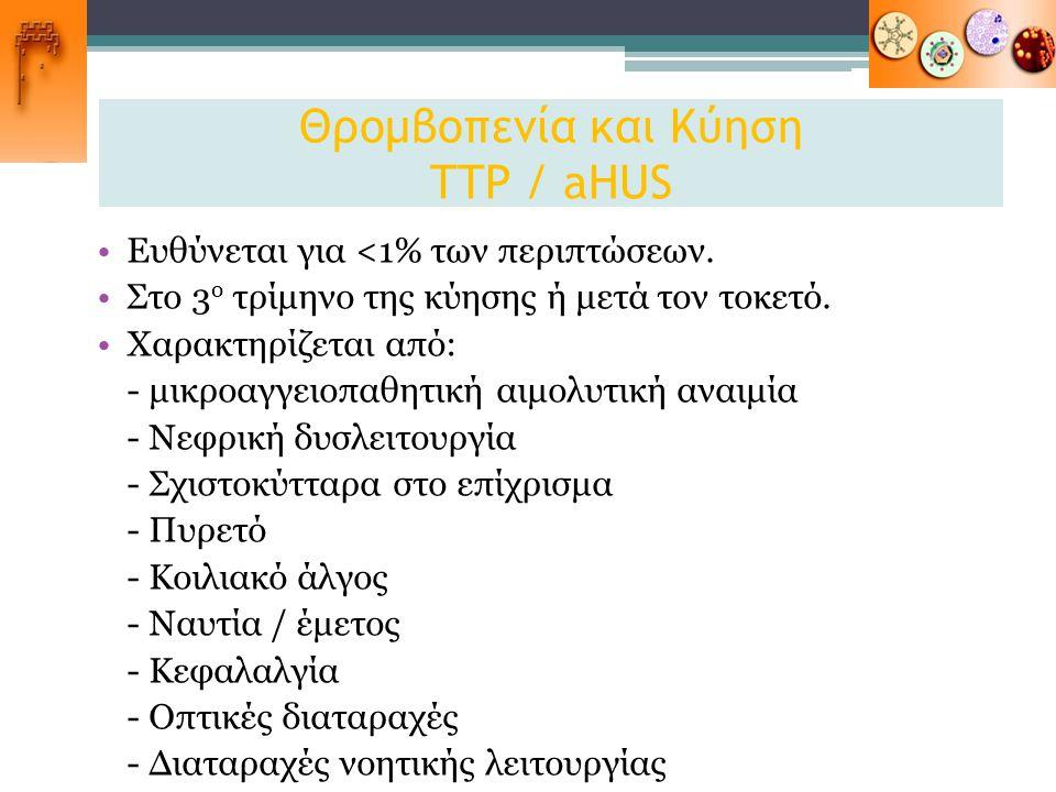 Θρομβοπενία και Κύηση ΤΤΡ / aHUS