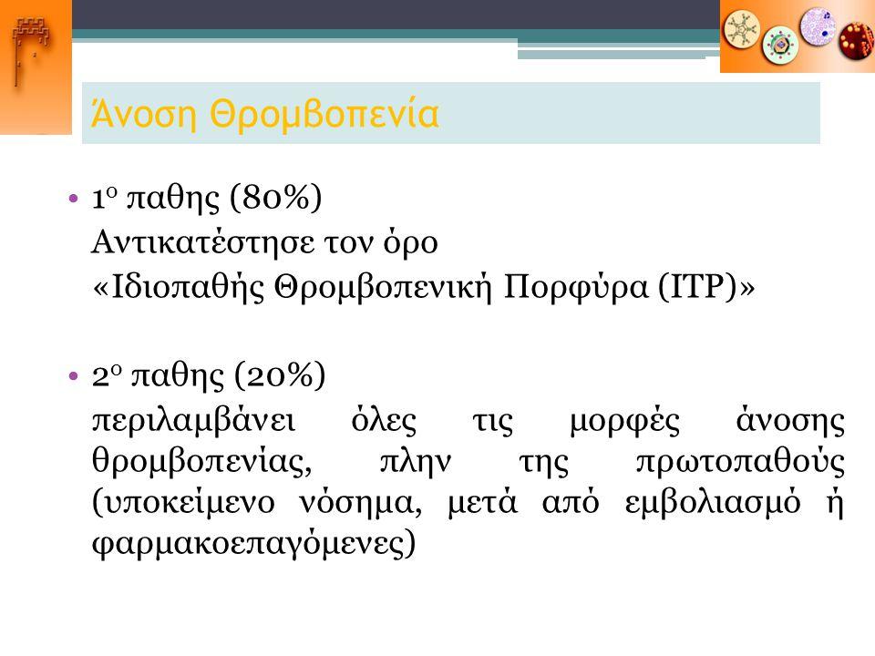 Άνοση Θρομβοπενία 1ο παθης (80%) Αντικατέστησε τον όρο