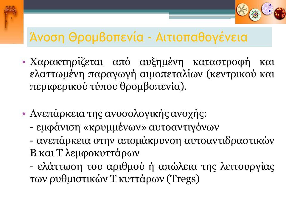 Άνοση Θρομβοπενία - Αιτιοπαθογένεια