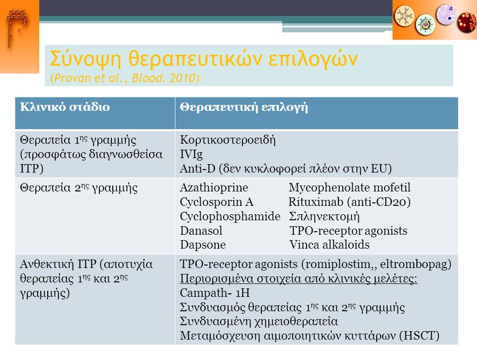 Σύνοψη θεραπευτικών επιλογών (Provan et al., Blood. 2010)