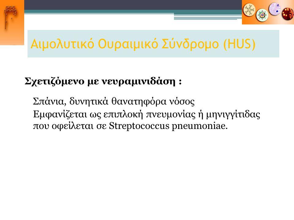 Αιμολυτικό Ουραιμικό Σύνδρομο (HUS)