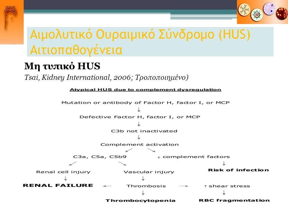 Αιμολυτικό Ουραιμικό Σύνδρομο (HUS) Αιτιοπαθογένεια