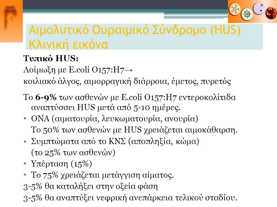 Αιμολυτικό Ουραιμικό Σύνδρομο (HUS) Κλινική εικόνα