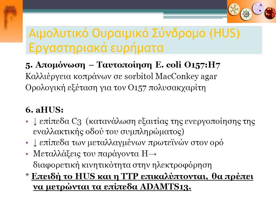 Αιμολυτικό Ουραιμικό Σύνδρομο (HUS) Εργαστηριακά ευρήματα