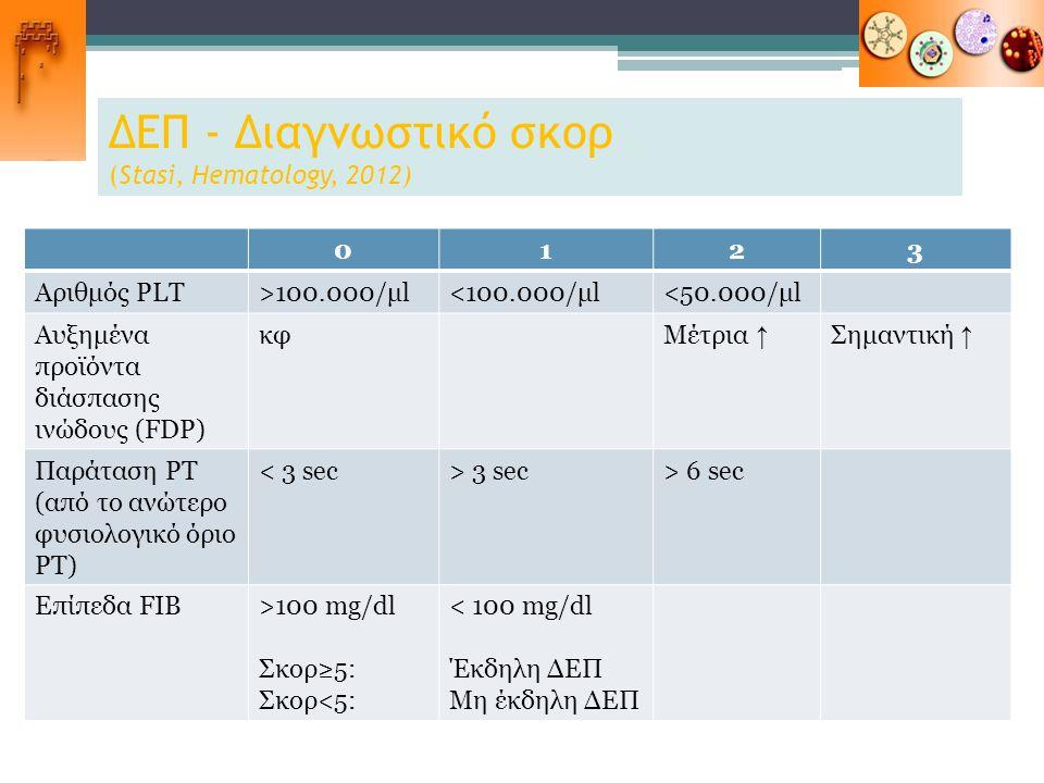 ΔΕΠ - Διαγνωστικό σκορ (Stasi, Hematology, 2012)