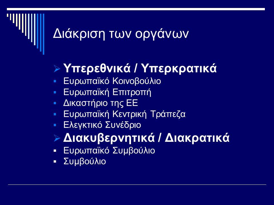 Διάκριση των οργάνων Υπερεθνικά / Υπερκρατικά