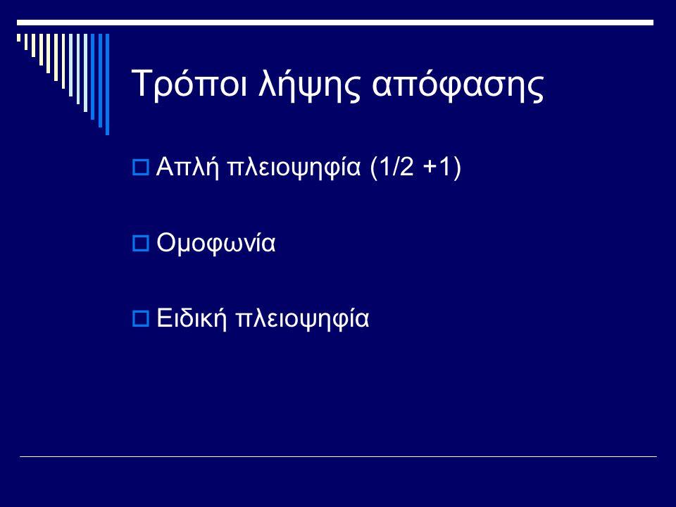 Τρόποι λήψης απόφασης Απλή πλειοψηφία (1/2 +1) Ομοφωνία