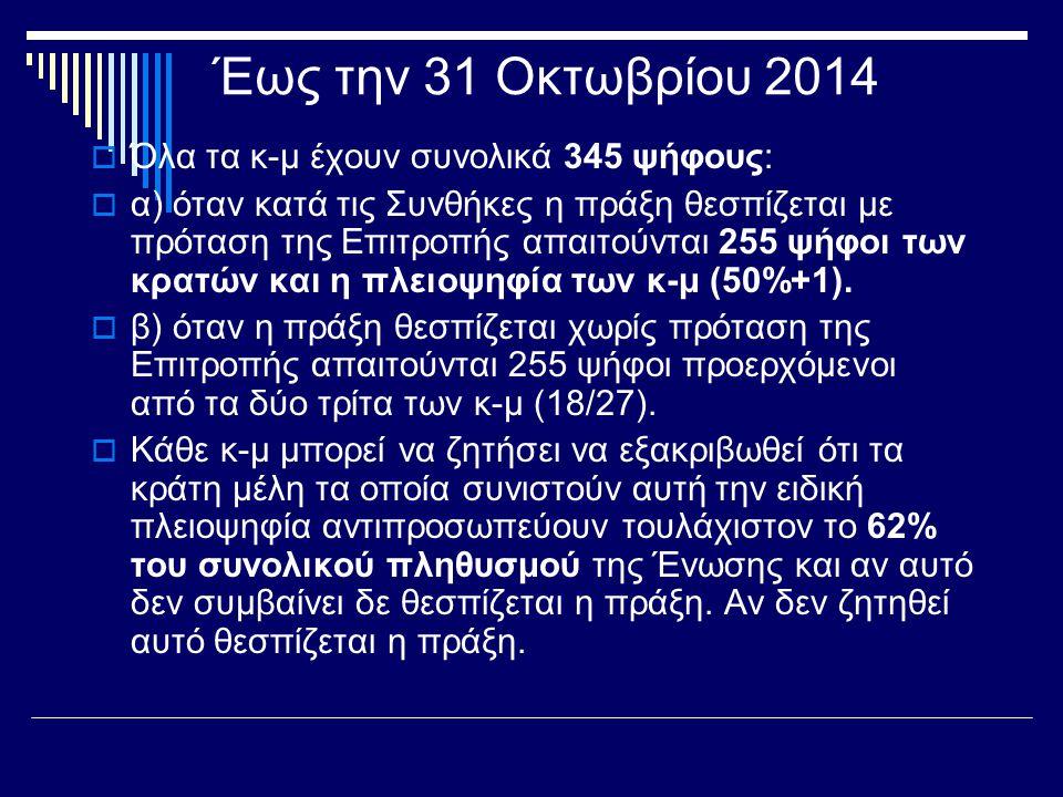 Έως την 31 Οκτωβρίου 2014 Όλα τα κ-μ έχουν συνολικά 345 ψήφους: