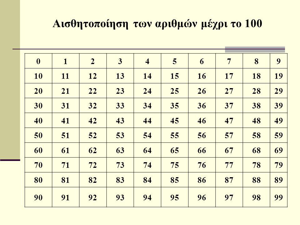 Αισθητοποίηση των αριθμών μέχρι το 100