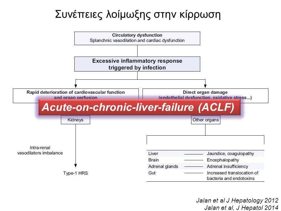 Συνέπειες λοίμωξης στην κίρρωση