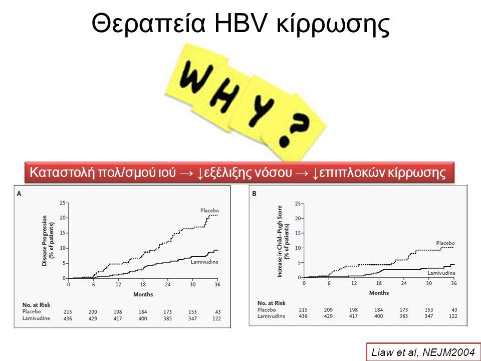 Θεραπεία HBV κίρρωσης Καταστολή πολ/σμού ιού → ↓εξέλιξης νόσου → ↓επιπλοκών κίρρωσης.