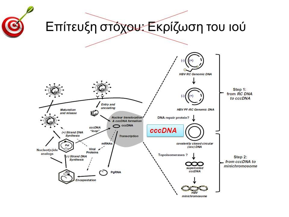 Επίτευξη στόχου: Eκρίζωση του ιού