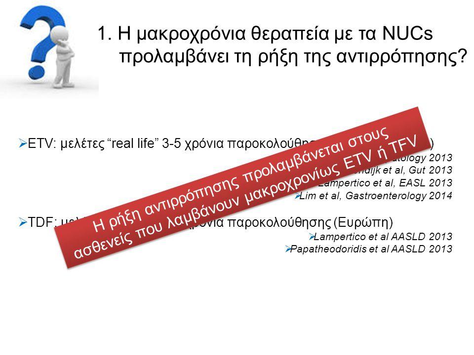 1. Η μακροχρόνια θεραπεία με τα NUCs προλαμβάνει τη ρήξη της αντιρρόπησης