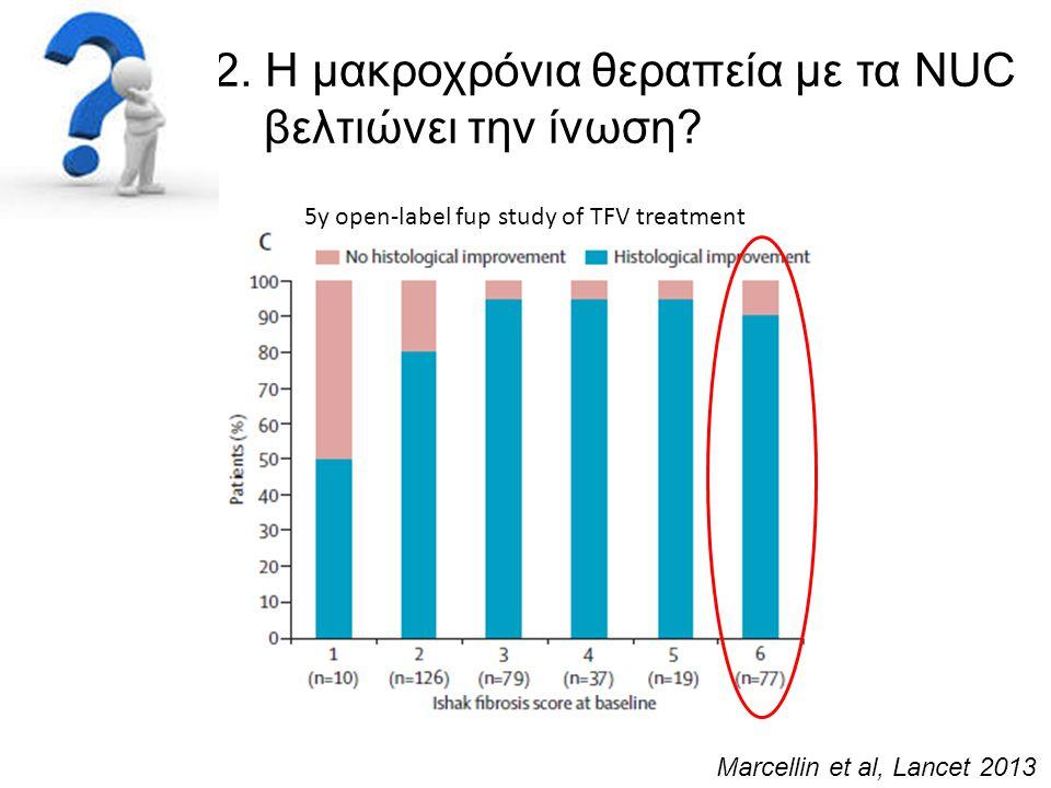 2. Η μακροχρόνια θεραπεία με τα NUC βελτιώνει την ίνωση