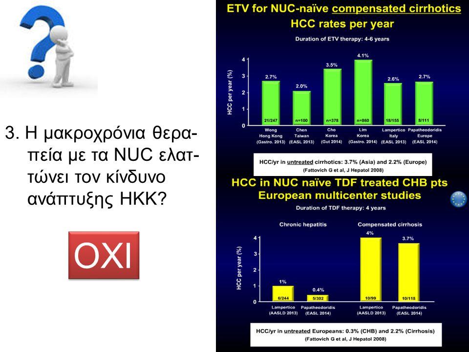 3. Η μακροχρόνια θερα-πεία με τα NUC ελατ-τώνει τον κίνδυνο ανάπτυξης ΗΚΚ