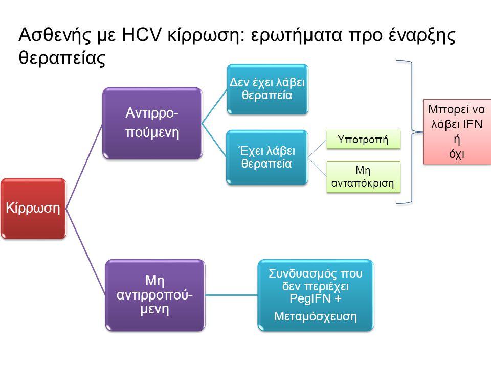 Ασθενής με HCV κίρρωση: ερωτήματα προ έναρξης θεραπείας