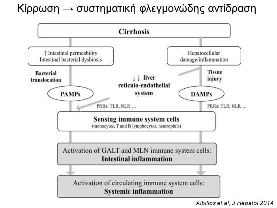 Κίρρωση → συστηματική φλεγμονώδης αντίδραση
