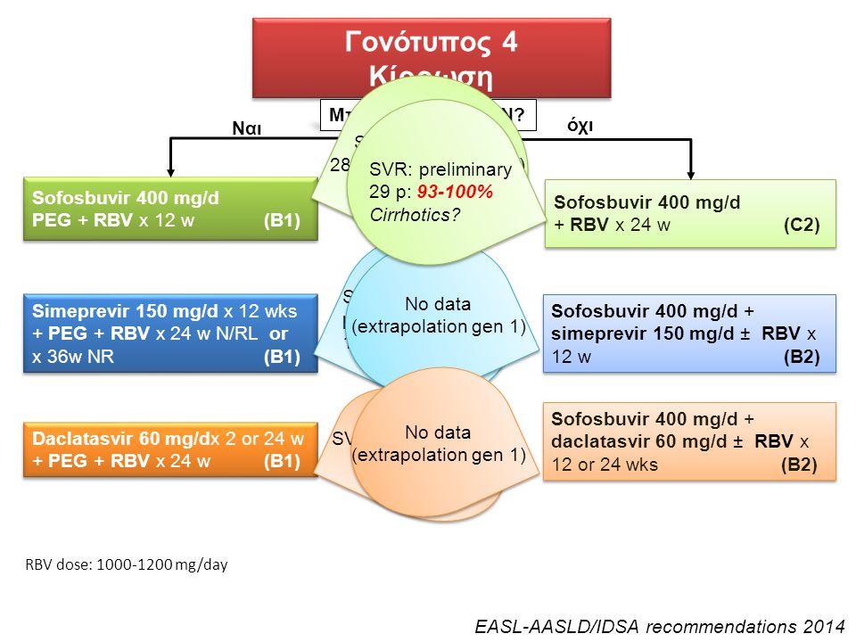Γονότυπος 4 Κίρρωση Μπορεί να λάβει IFN Ναι όχι SVR: NEUTRINO