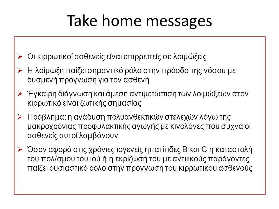 Take home messages Οι κιρρωτικοί ασθενείς είναι επιρρεπείς σε λοιμώξεις.