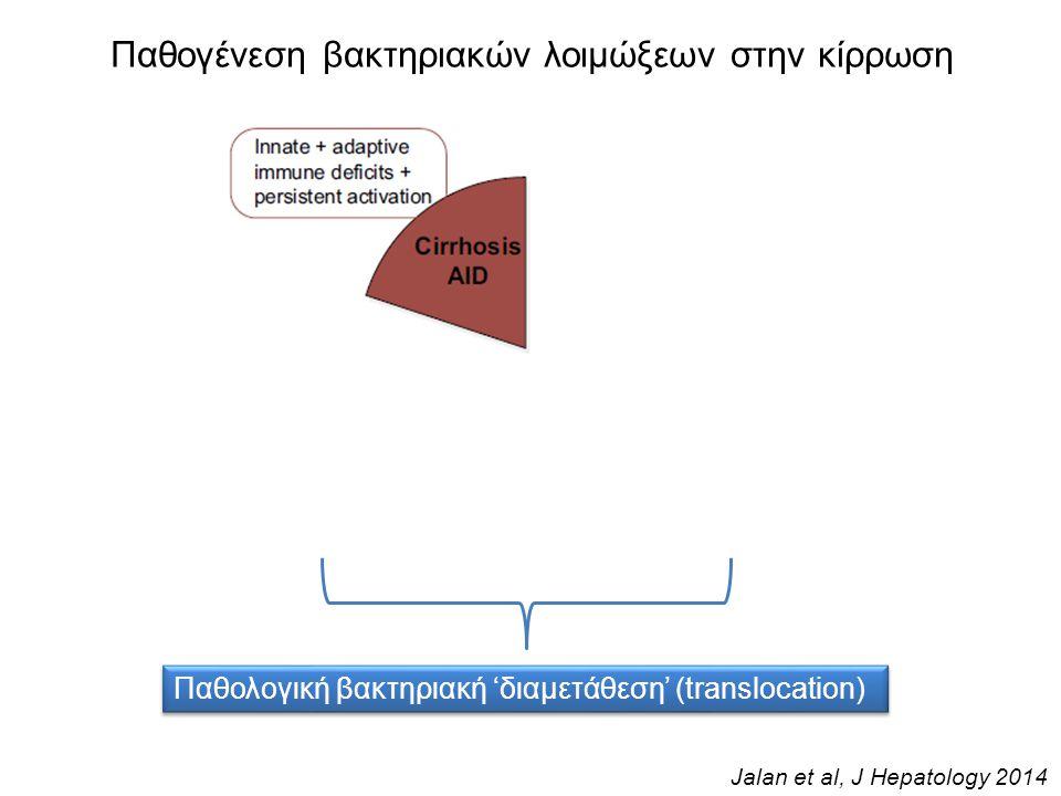 Παθογένεση βακτηριακών λοιμώξεων στην κίρρωση