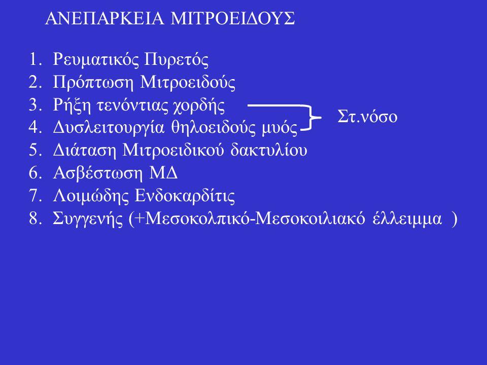 ΑΝΕΠΑΡΚΕΙΑ ΜΙΤΡΟΕΙΔΟΥΣ