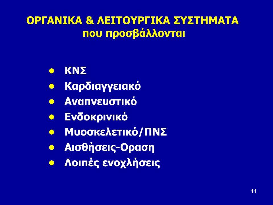 ΟΡΓΑΝΙΚΑ & ΛΕΙΤΟΥΡΓΙΚΑ ΣΥΣΤΗΜΑΤΑ