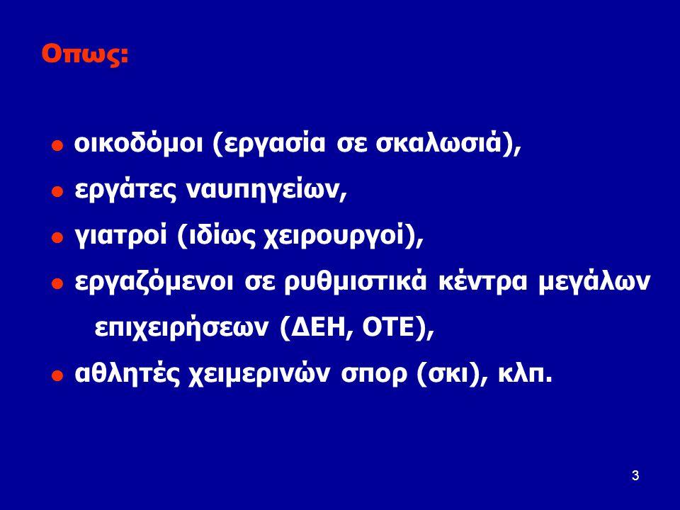 επιχειρήσεων (ΔΕΗ, ΟΤΕ),