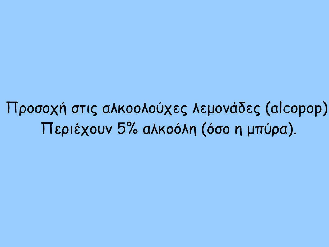 Προσοχή στις αλκοολούχες λεμονάδες (alcopop):