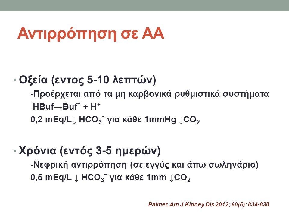 Αντιρρόπηση σε ΑΑ Οξεία (εντος 5-10 λεπτών) Χρόνια (εντός 3-5 ημερών)