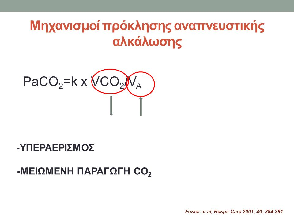 Μηχανισμοί πρόκλησης αναπνευστικής αλκάλωσης