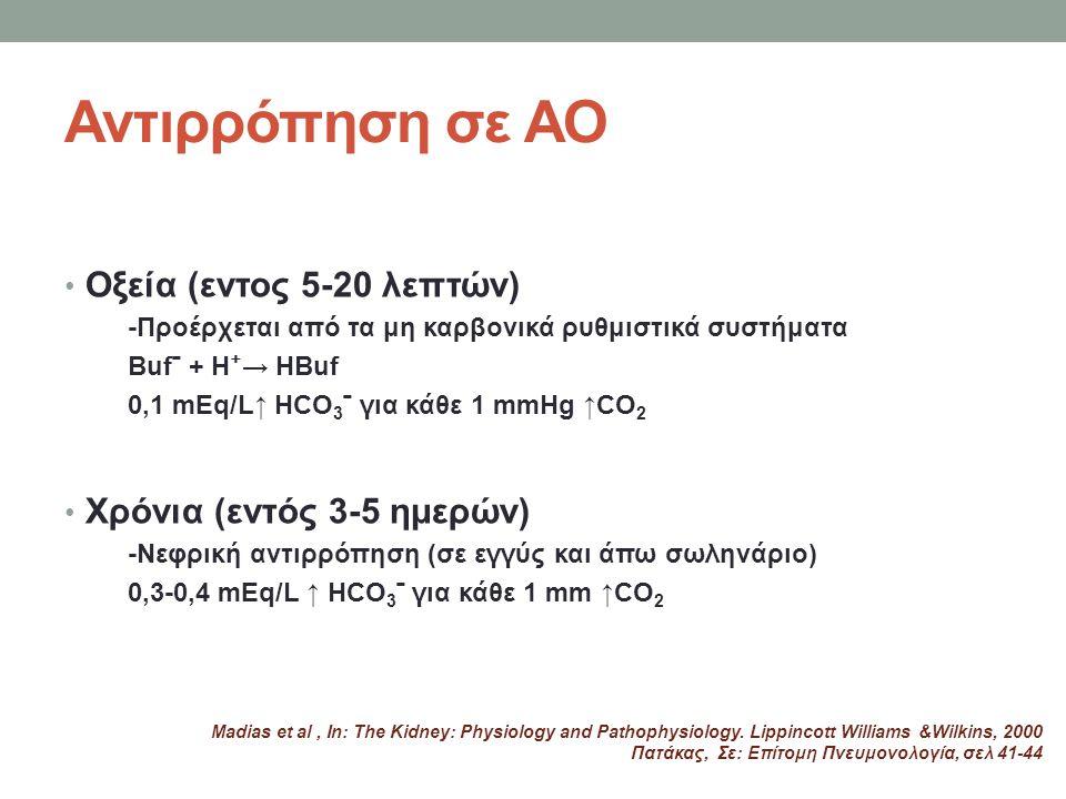 Αντιρρόπηση σε ΑΟ Οξεία (εντος 5-20 λεπτών) Χρόνια (εντός 3-5 ημερών)