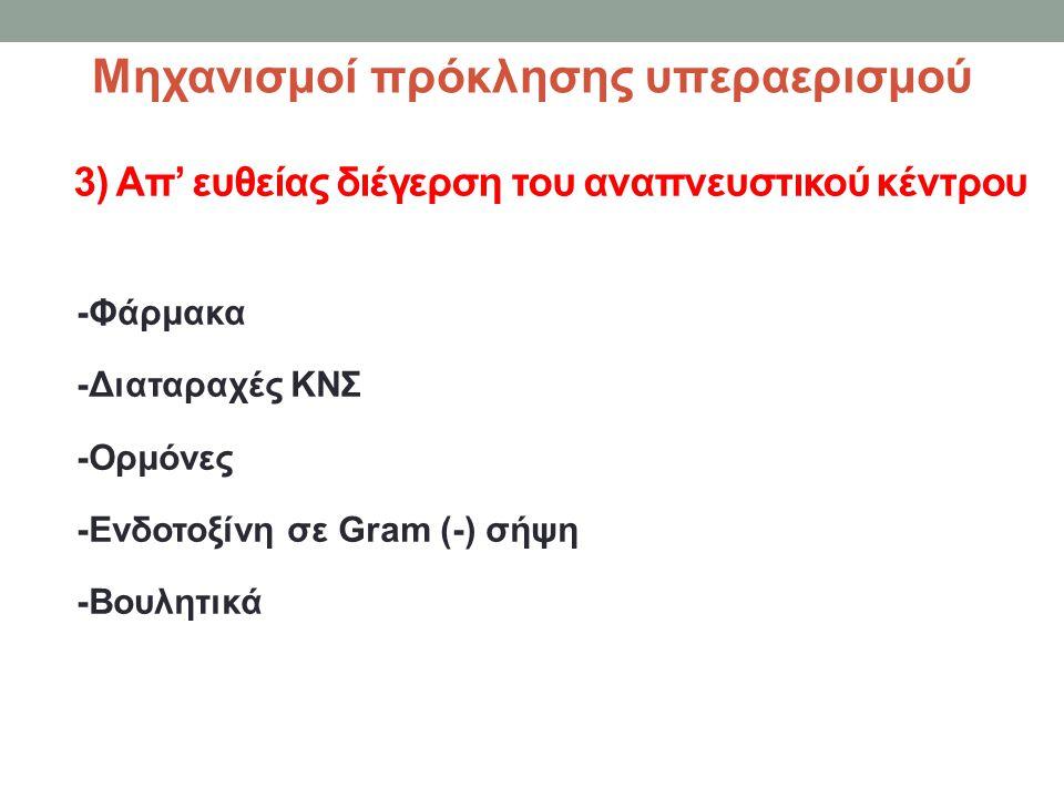 3) Απ' ευθείας διέγερση του αναπνευστικού κέντρου