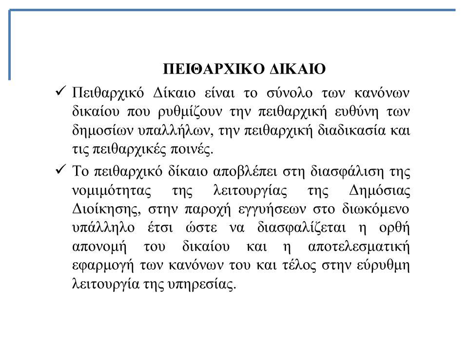 ΠΕΙΘΑΡΧΙΚΟ ΔΙΚΑΙΟ