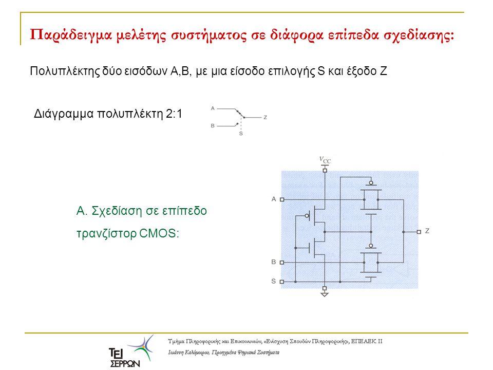Παράδειγμα μελέτης συστήματος σε διάφορα επίπεδα σχεδίασης: