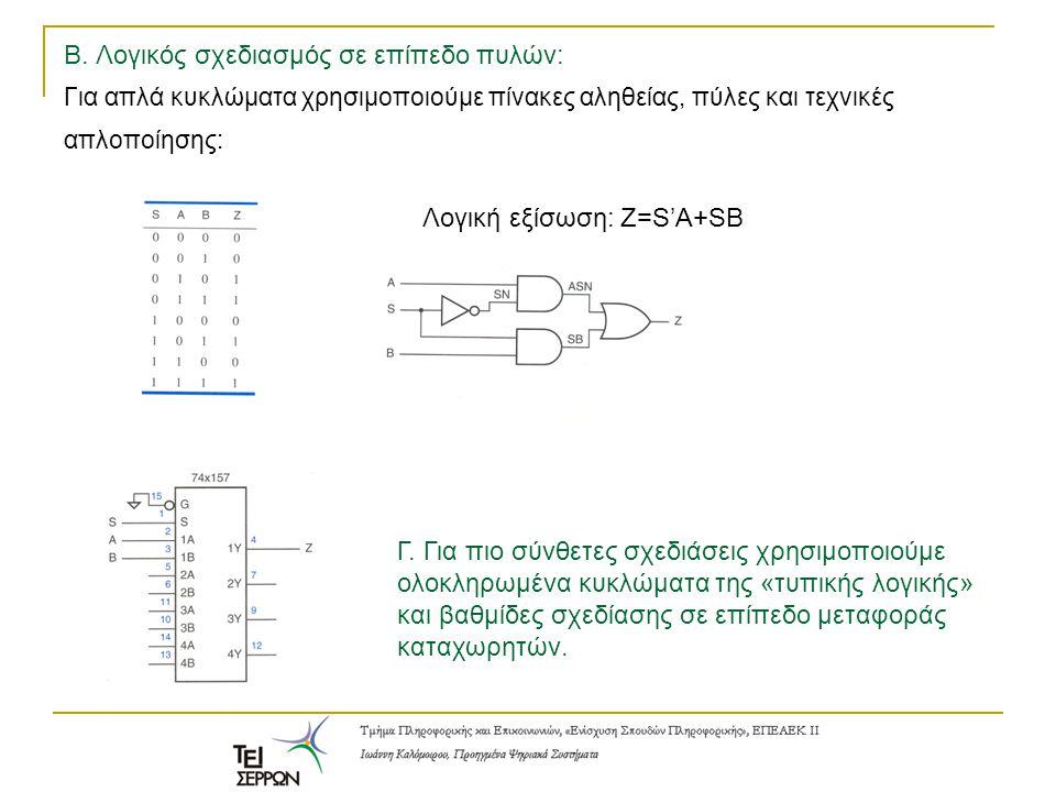 Β. Λογικός σχεδιασμός σε επίπεδο πυλών: