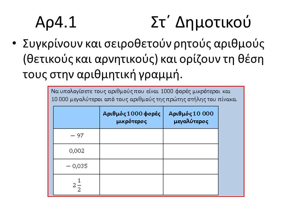 Αρ4.1 Στ΄ Δημοτικού Συγκρίνουν και σειροθετούν ρητούς αριθμούς (θετικούς και αρνητικούς) και ορίζουν τη θέση τους στην αριθμητική γραμμή.