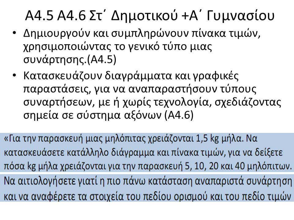 Α4.5 Α4.6 Στ΄ Δημοτικού +Α΄ Γυμνασίου