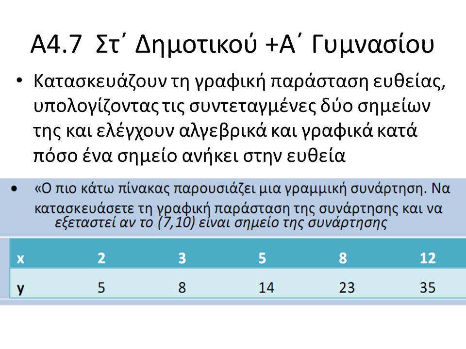 Α4.7 Στ΄ Δημοτικού +Α΄ Γυμνασίου