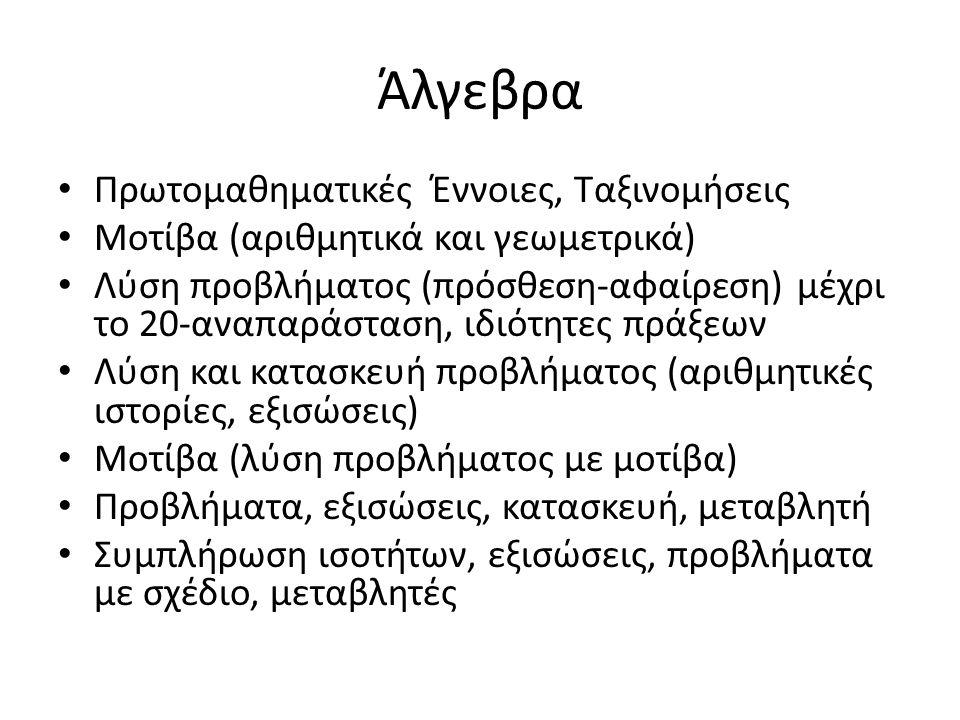 Άλγεβρα Πρωτομαθηματικές Έννοιες, Ταξινομήσεις