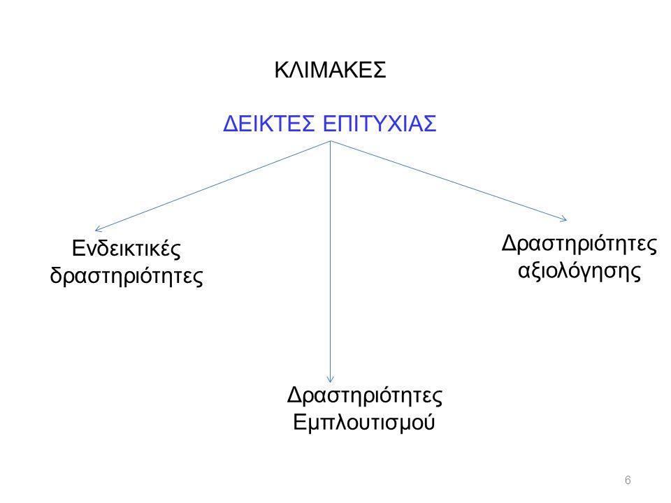 Ενδεικτικές δραστηριότητες Δραστηριότητες αξιολόγησης