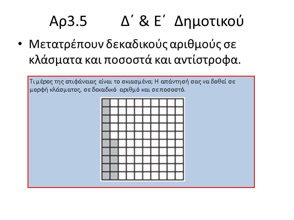 Αρ3.5 Δ΄ & Ε΄ Δημοτικού Μετατρέπουν δεκαδικούς αριθμούς σε κλάσματα και ποσοστά και αντίστροφα.