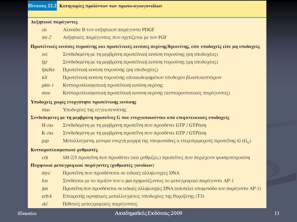 iGenetics Ακαδημαϊκές Εκδόσεις 2009 13