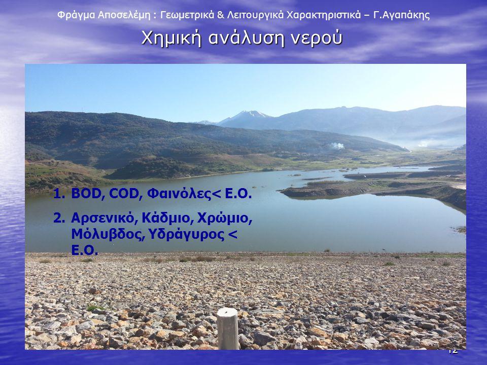 Χημική ανάλυση νερού BOD, COD, Φαινόλες< Ε.Ο.