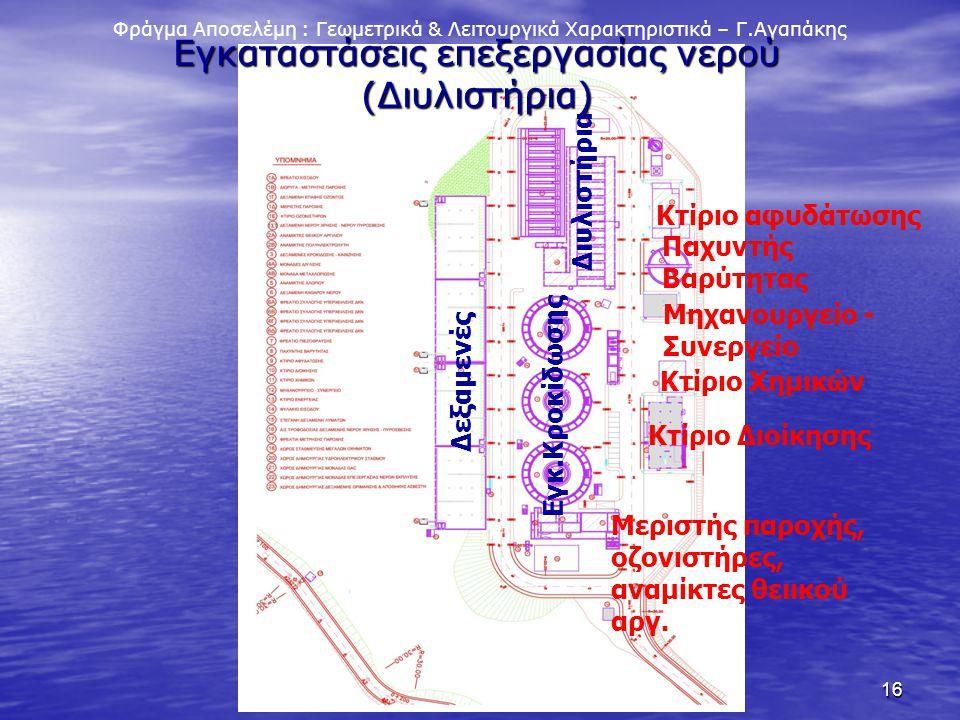 Εγκαταστάσεις επεξεργασίας νερού (Διυλιστήρια)