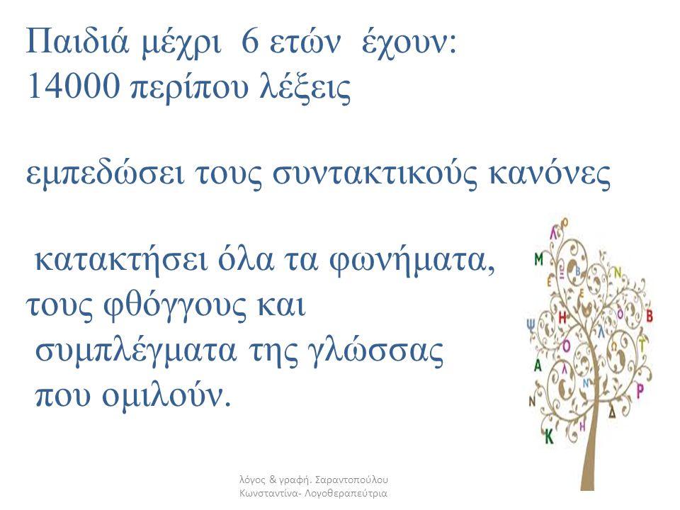 Παιδιά μέχρι 6 ετών έχουν: 14000 περίπου λέξεις εμπεδώσει τους συντακτικούς κανόνες κατακτήσει όλα τα φωνήματα, τους φθόγγους και συμπλέγματα της γλώσσας που ομιλούν.