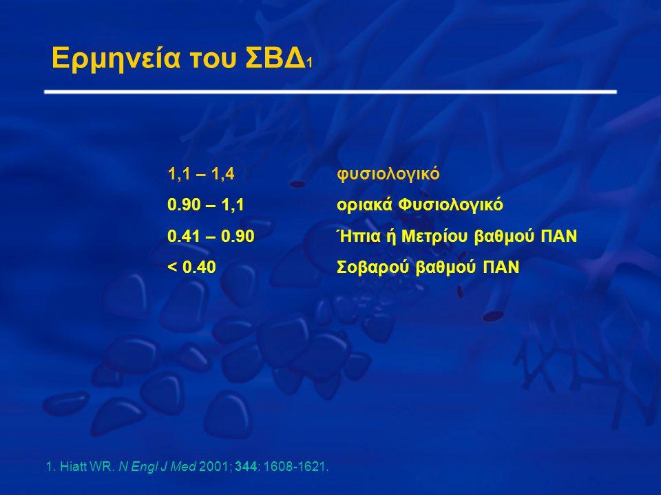 Ερμηνεία του ΣΒΔ1 1,1 – 1,4 φυσιολογικό 0.90 – 1,1 οριακά Φυσιολογικό